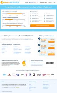 homepage-vergelijkingssite-wordpress - Nicetoclick