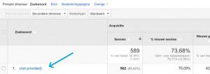 not-provided-google-analytics-1 - Nicetoclick