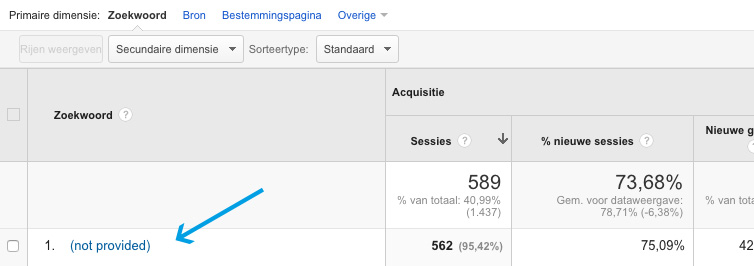 not-provided-google-analytics-1