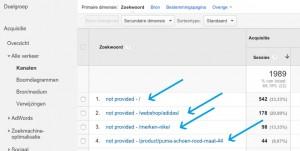 not-provided-google-analytics-2 - Nicetoclick