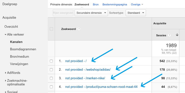 not-provided-google-analytics-2